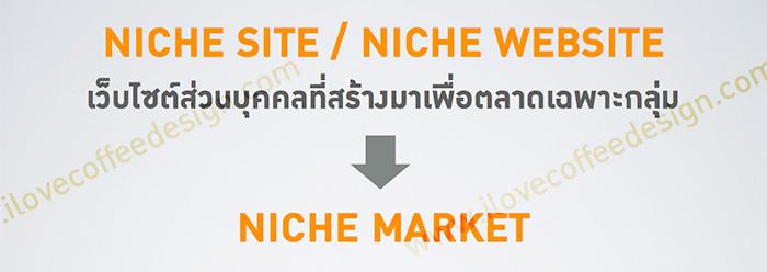 Niche-Website.001